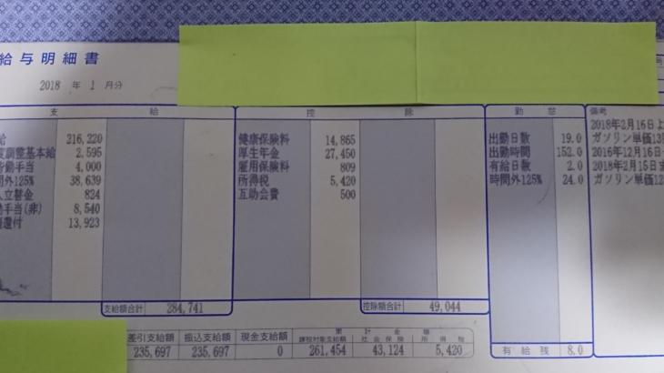 日清医療食品の給与明細(ガチ画像)・年収・ボーナス・評判