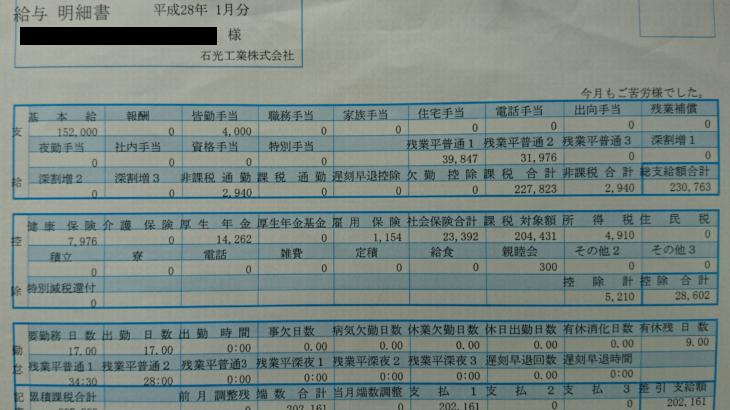 石光工業の給与明細(ガチ画像)・年収・ボーナス・評判