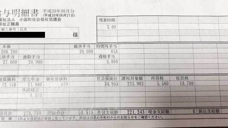 小国町社会福祉協議会の給与明細(ガチ画像)・年収・ボーナス・評判