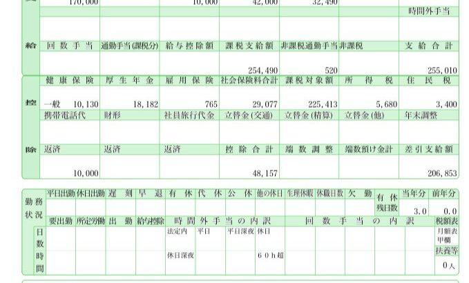 新教育総合研究会の給料明細(ガチ画像)・年収・ボーナス・評判