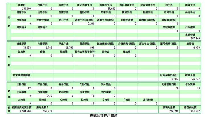 神戸物産の給与明細(ガチ画像)・年収・ボーナス・評判