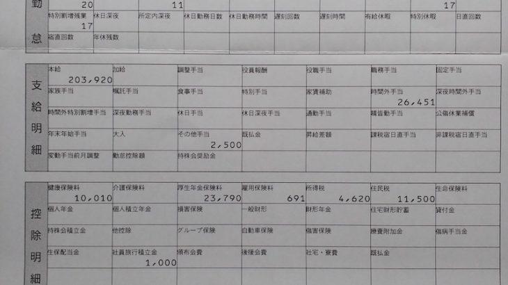 横浜八景島の給料明細(ガチ画像)・年収・ボーナス・評判