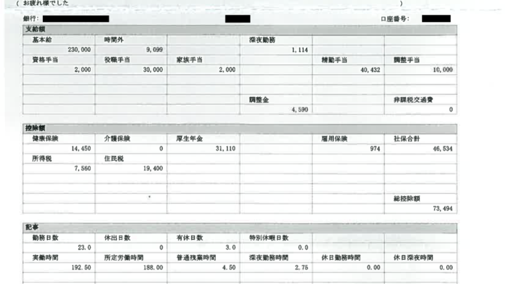 旅人の給料明細(ガチ画像)・年収・ボーナス・評判
