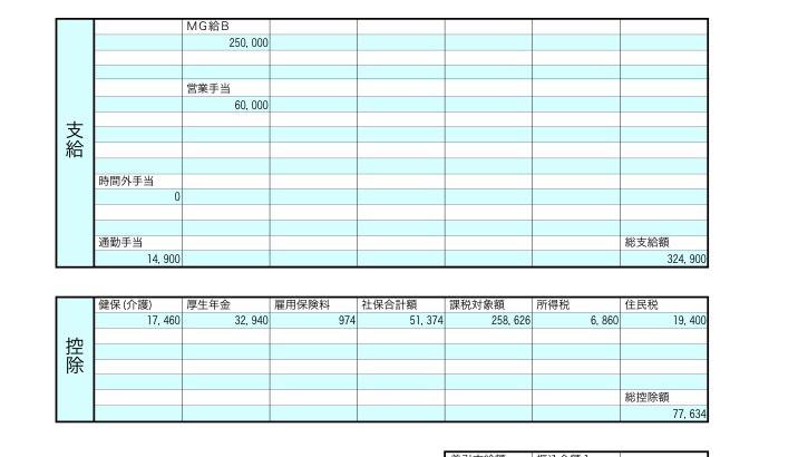 スタッフサービスの給料明細【ガチ画像】・年収・ボーナス・評判