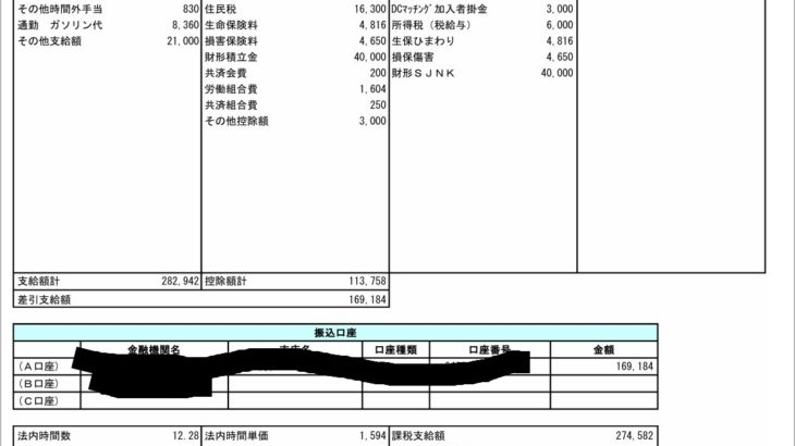 損害保険ジャパン日本興亜の給与明細(ガチ画像)・年収・ボーナス・評判