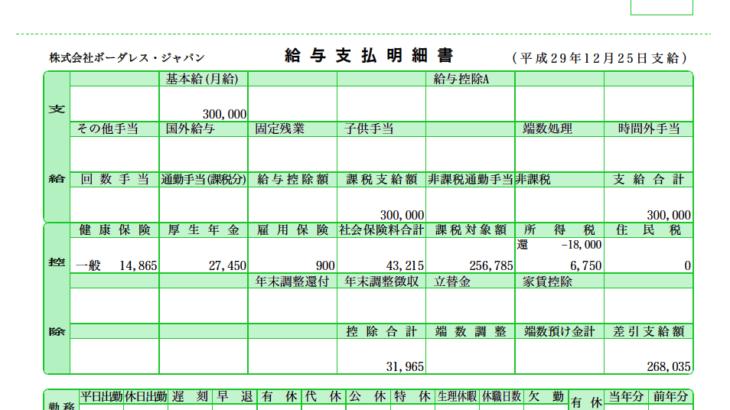 ボーダレス・ジャパンの給与明細(ガチ画像)・年収・ボーナス・評判