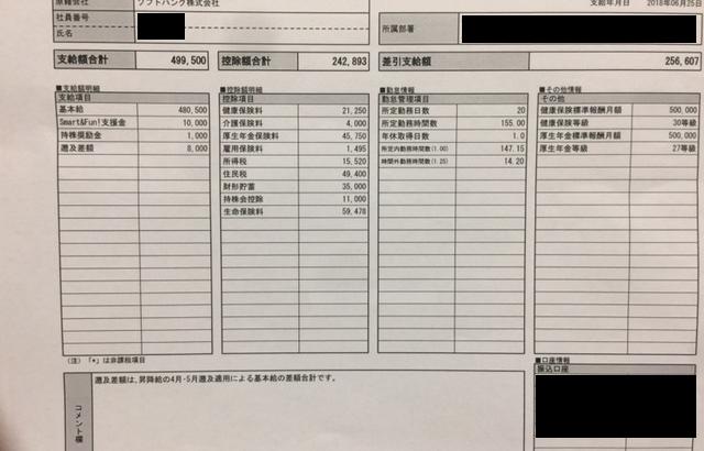 【実際の画像】ソフトバンクの給料明細・年収・ボーナス・評判