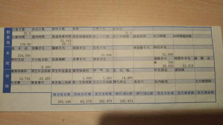 米久の給料明細(ガチ画像)・年収・ボーナス・評判
