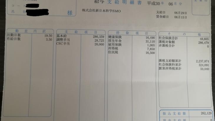 新日本科学SMOの給料明細【ガチ画像】・年収・ボーナス・評判