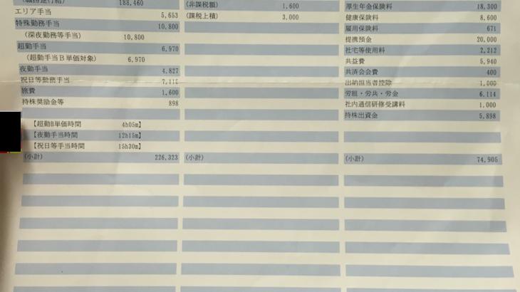 西日本旅客鉄道の給料明細【ガチ画像】・年収・ボーナス・評判
