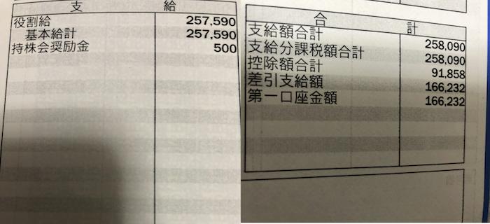 曙ブレーキ工業の給料明細【ガチ画像】・年収・ボーナス・評判