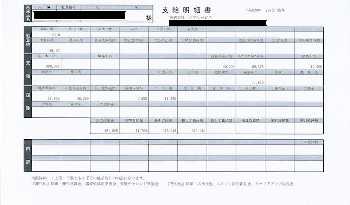 ケアサービスの給料明細【ガチ画像】・年収・ボーナス・評判
