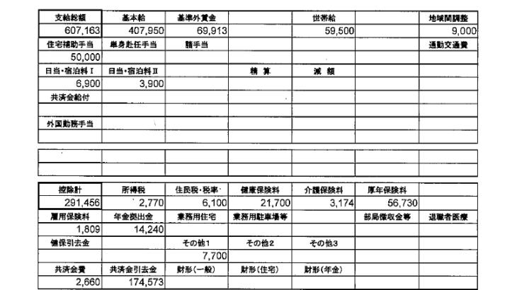 日本放送協会の給与明細【ガチ画像】・年収・ボーナス・評判