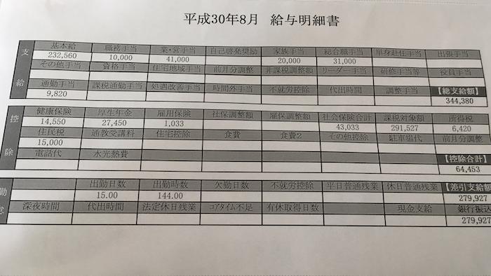 ニッソーネットの給料明細【ガチ画像】・年収・ボーナス・評判