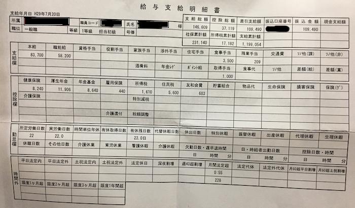 宮城第一信用金庫の給与明細【ガチ画像】・年収・ボーナス・評判