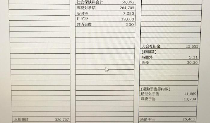 日本マクドナルドの給与明細【ガチ画像】・年収・ボーナス・評判