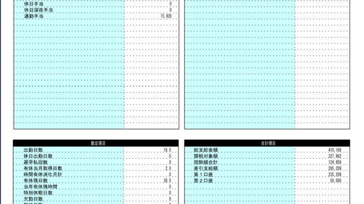 日本ゴアの給与明細【ガチ画像】・年収・ボーナス・評判