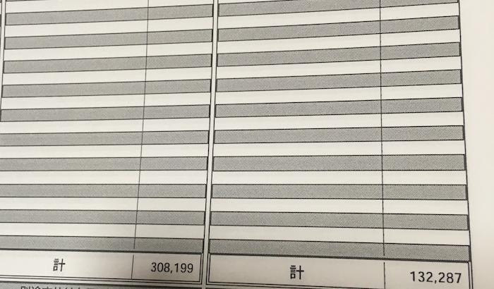 伊藤ハム米久ホールディングスの給与明細【ガチ画像】・年収・ボーナス・評判