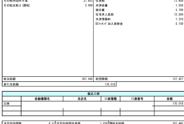 セゾン自動車火災保険の給料明細【ガチ画像】・年収・ボーナス・評判