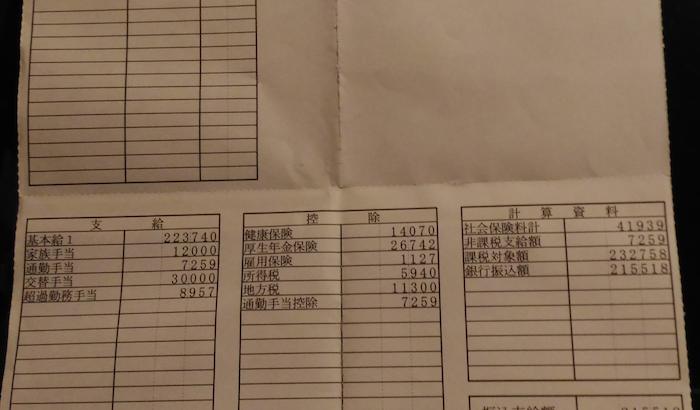 高砂丸誠エンジニアリングサービスの給与明細【ガチ画像】・年収・ボーナス・評判