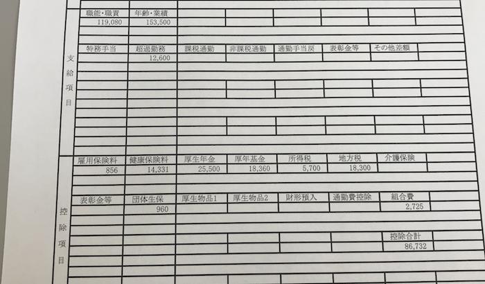さわやか信用金庫の給与明細【ガチ画像】・年収・ボーナス・評判