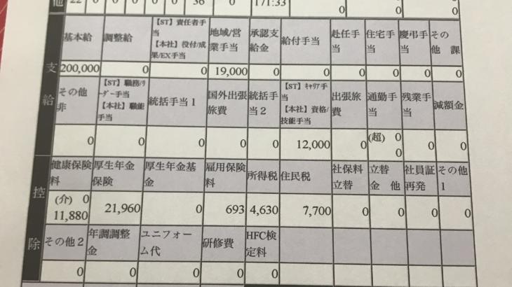 ABC Cooking Studioの給与明細【ガチ画像】・年収・ボーナス・評判