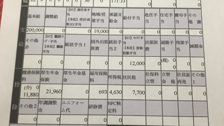 ABC Cooking Studioの給料明細【ガチ画像】・年収・ボーナス・評判