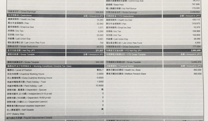 三菱ふそうトラック・バスの給与明細【ガチ画像】・年収・ボーナス・評判