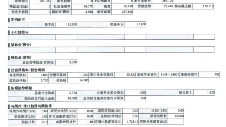 みずほフィナンシャルグループの給与明細【ガチ画像】・年収・ボーナス・評判