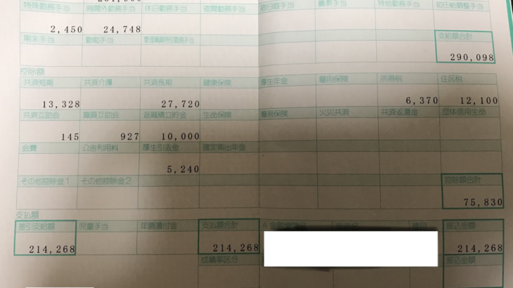 福山市役所の給与明細【ガチ画像】・年収・ボーナス・評判