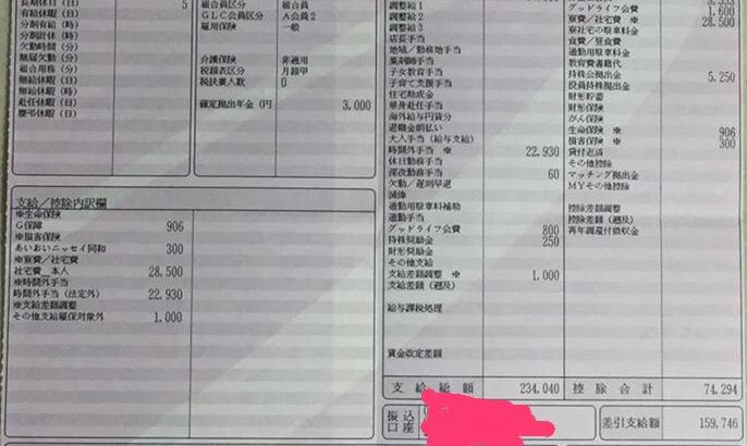 イオンリテールの給料明細【ガチ画像】・年収・ボーナス・評判
