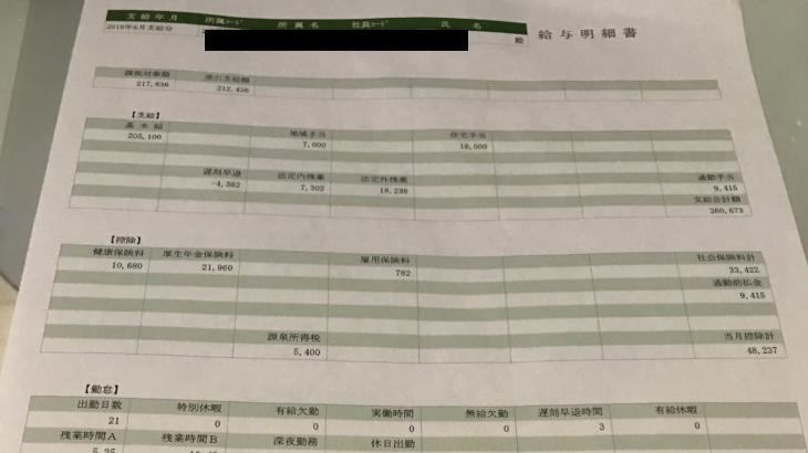 アグレックスの給料明細【ガチ画像】・年収・ボーナス・評判