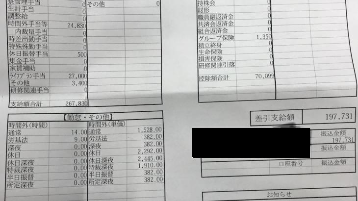千葉銀行の給与明細【ガチ画像】・年収・ボーナス・評判