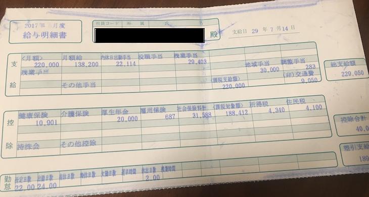 際コーポレーションの給料明細【ガチ画像】・年収・ボーナス・評判