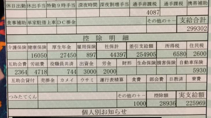 みやぎ生活協同組合の給料明細【ガチ画像】・年収・ボーナス・評判