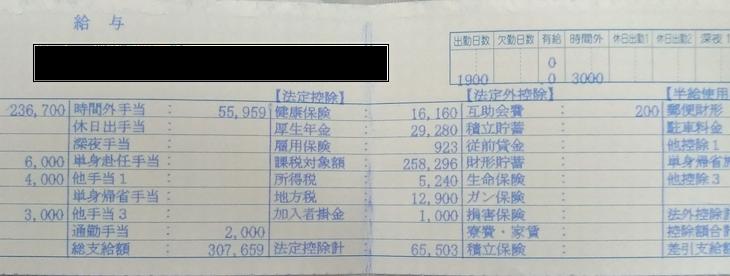 ヤマキの給与明細【ガチ画像】・年収・ボーナス・評判