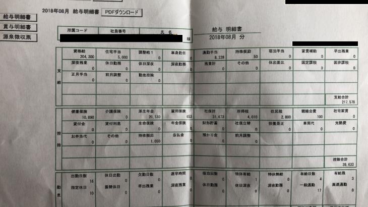 三重中央開発の給料明細【ガチ画像】・年収・ボーナス・評判