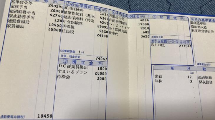 トヨタ自動車の給料明細【ガチ画像】・年収・ボーナス・評判