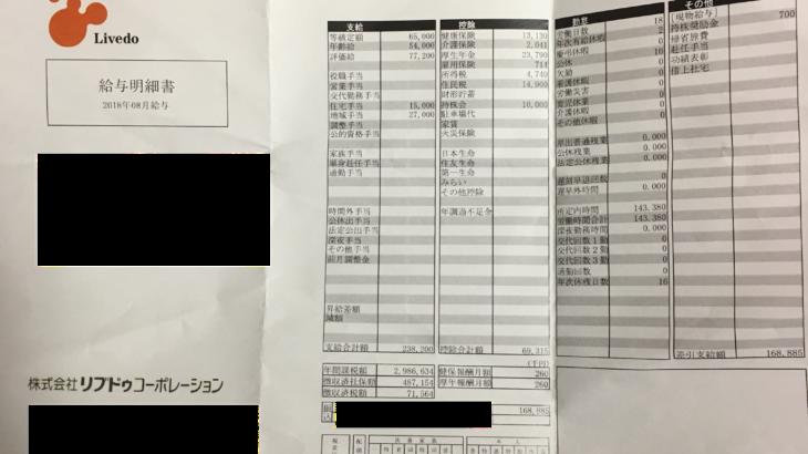 リブドゥコーポレーションの給料明細【ガチ画像】・年収・ボーナス・評判
