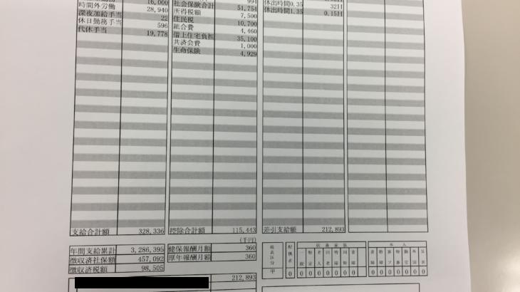 東武トップツアーズの給料明細【ガチ画像】・年収・ボーナス・評判
