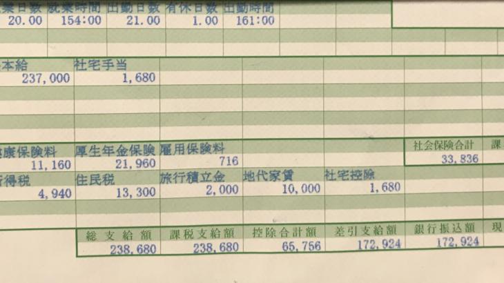 オフテクスの給与明細【ガチ画像】・年収・ボーナス・評判