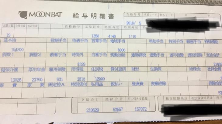 ムーンバットの給与明細【ガチ画像】・年収・ボーナス・評判