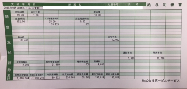第一ビルサービスの給料明細【ガチ画像】・年収・ボーナス・評判
