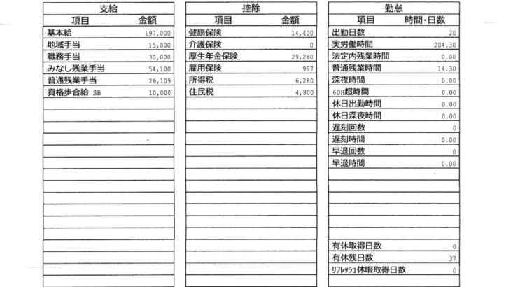ベルパークの給与明細【ガチ画像】・年収・ボーナス・評判