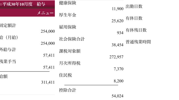 グッドマンの給料明細【ガチ画像】・年収・ボーナス・評判