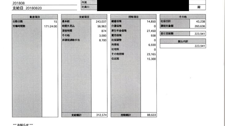アイペット損害保険の給与明細【ガチ画像】・年収・ボーナス・評判