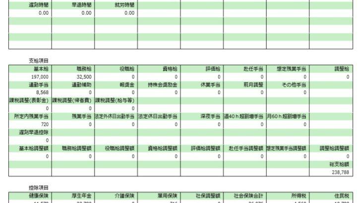 トラスト・テックの給与明細【ガチ画像】・年収・ボーナス・評判