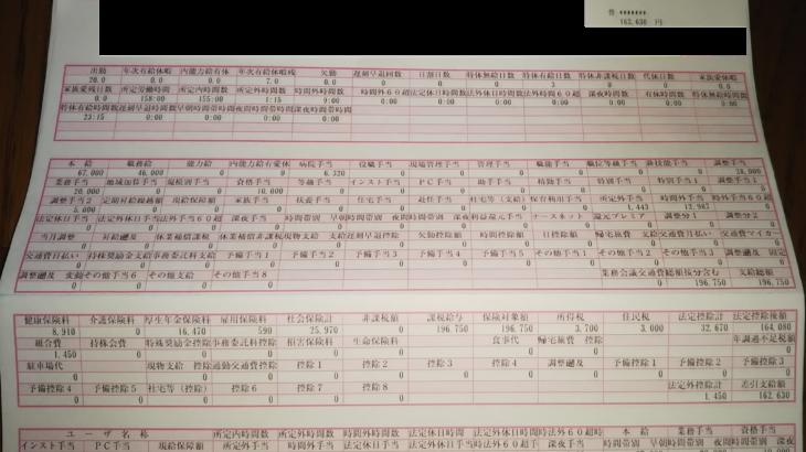 ニチイ学館の給料明細【ガチ画像】・年収・ボーナス・評判