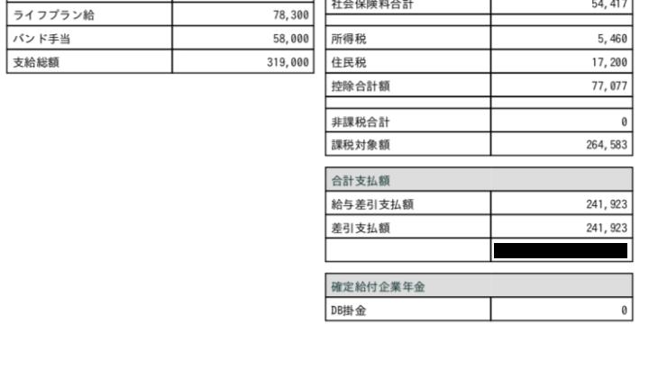 デジタル・アドバタイジング・コンソーシアム(DAC)の給与明細【ガチ画像】・年収・ボーナス・評判