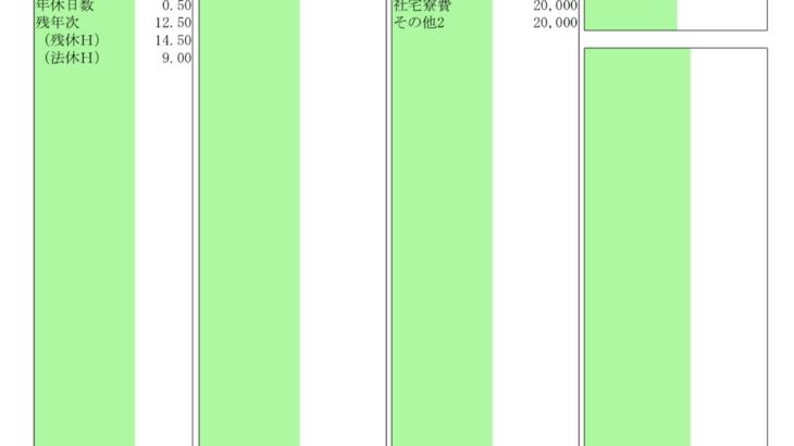 黒崎播磨の給料明細【ガチ画像】・年収・ボーナス・評判